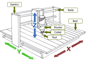 overview-cnc-illustration.png